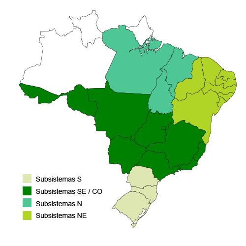 Mapa de Subsistemas