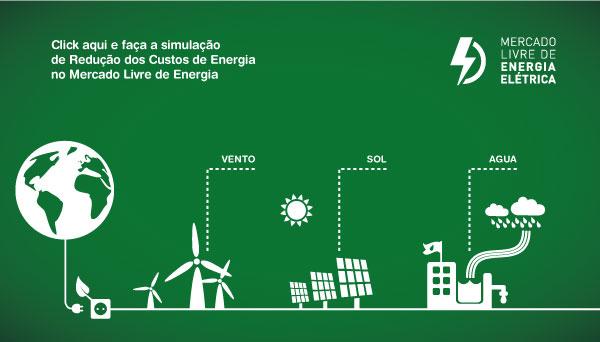 Simulação de Redução de custos no Mercado Livre de Energia