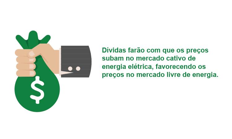 Empréstimos da Conta-ACR chegam a R$ 23 bilhões com juros, segundo Tolmasquim