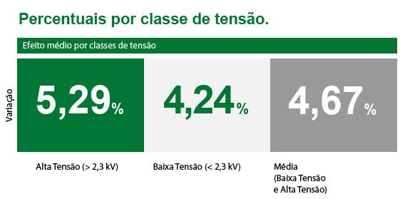 CPFL_Paulista_Mercado_Livre_de_Energia_Resumo