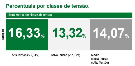 Resumo_reajuste_Energisa_Nova_Friburgo_Mercado_Livre_de_Energia