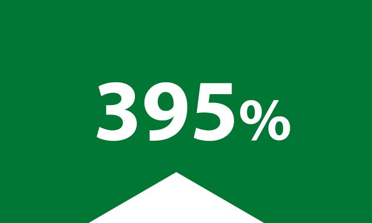 Número de consumidores do mercado livre cresceu 395% em 2016