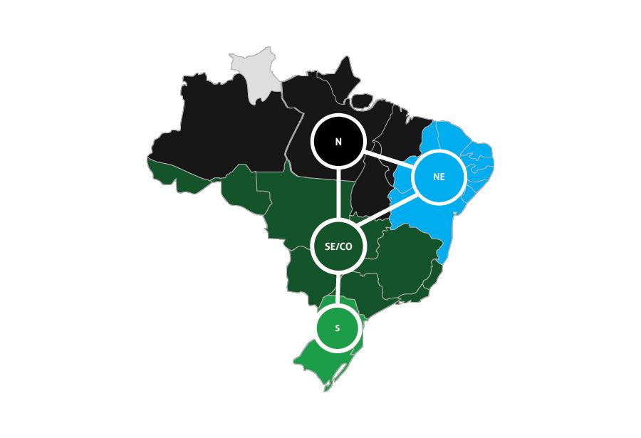 Subsistemas - sistema elétrico brasileiro